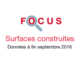 Couverture Focus Surfaces construites 2016
