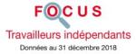 Focus Travailleurs indépendants